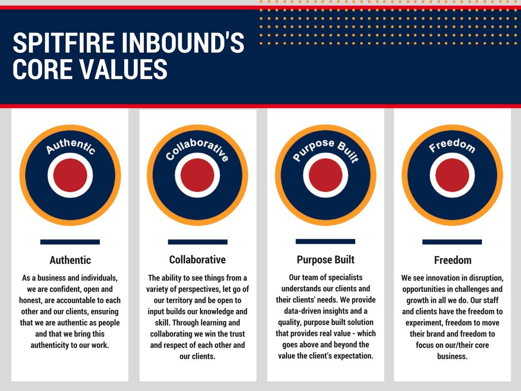 Spitfire Inbound's core value statements