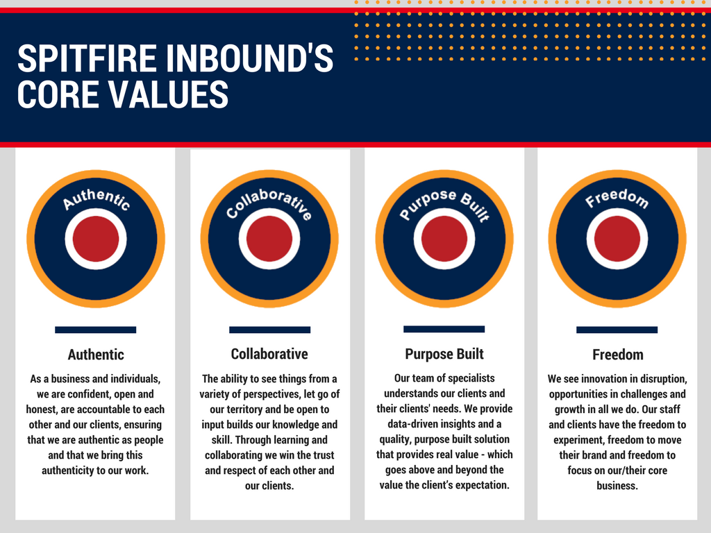 Spitfire Inbound's core value statements